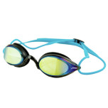 Circuit Goggles
